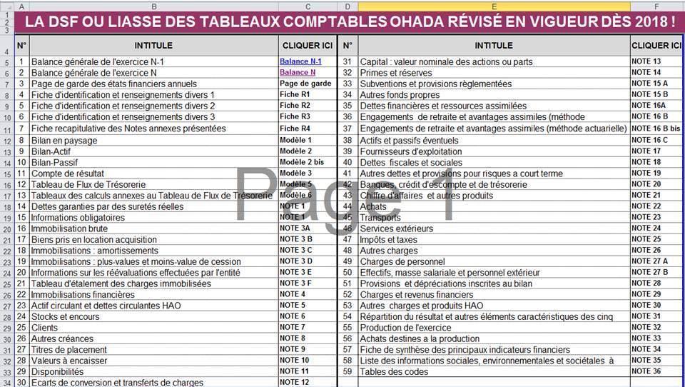 GRATUITEMENT LE PLAN SYSCOA TÉLÉCHARGER COMPTABLE