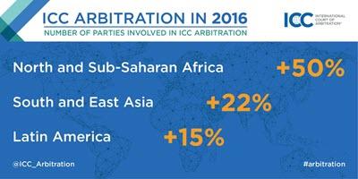 arbitrage-en-2016